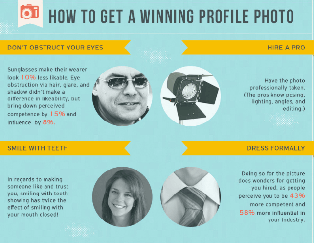 how profile photos affect job search